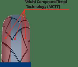 MCTT tire terra force r
